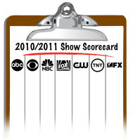 2009/2010 Show Score Card - Canceled? Renewed? On The Bubble?