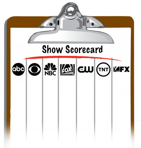 2013/2014 Show Score Card – Canceled, In Trouble, Renewed