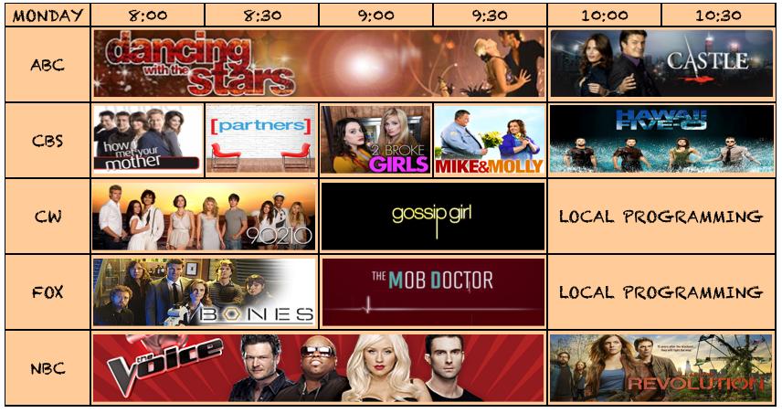 Dates tv show